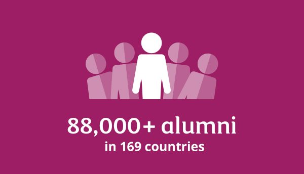 88,000+ Alumni in 169 countries